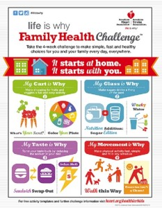 LIW Family Health Challenge infographic-page-0